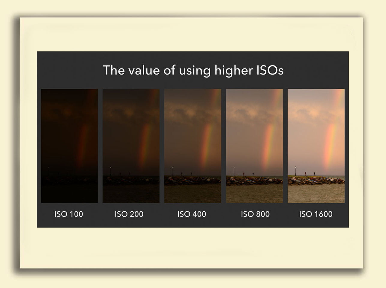 Exposure 21 - نوردهی در عکاسی چیست؟ (راهنمای مبتدیان)